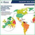 Country risk assessment map 2nd quarter 2017